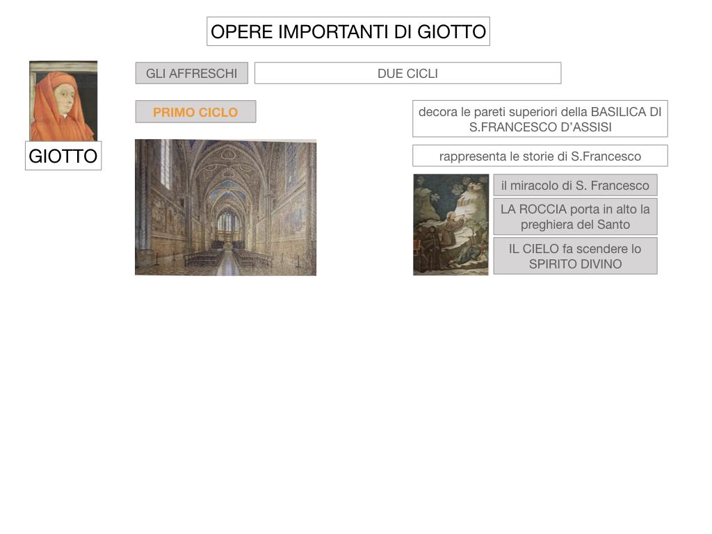 2. ARTE_GIOTTO_SIMULAZIONE.027