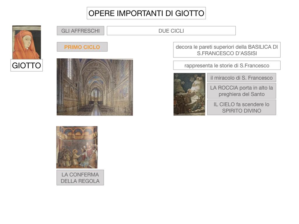 2. ARTE_GIOTTO_SIMULAZIONE.028