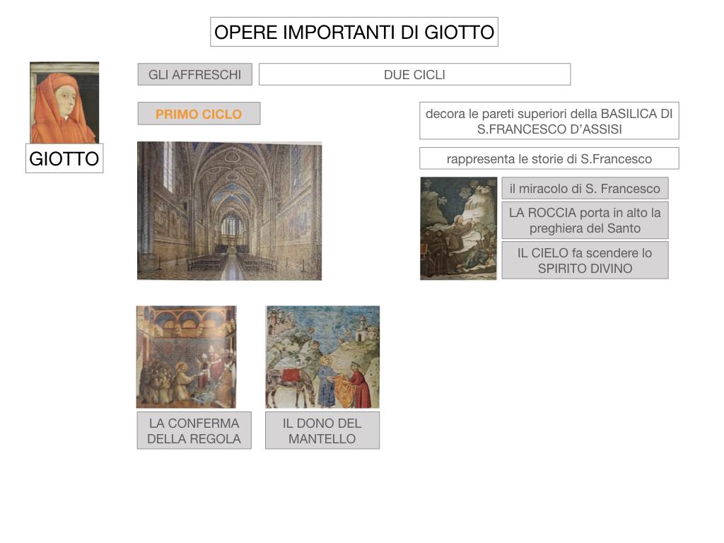 2. ARTE_GIOTTO_SIMULAZIONE.029