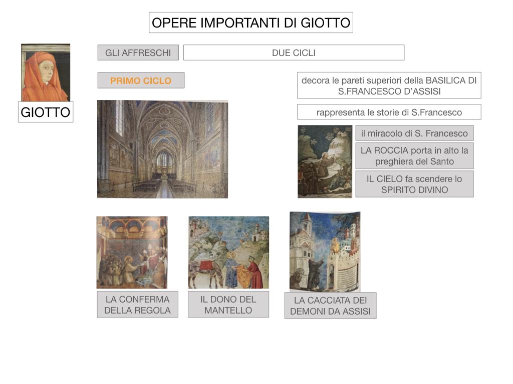 2. ARTE_GIOTTO_SIMULAZIONE.030