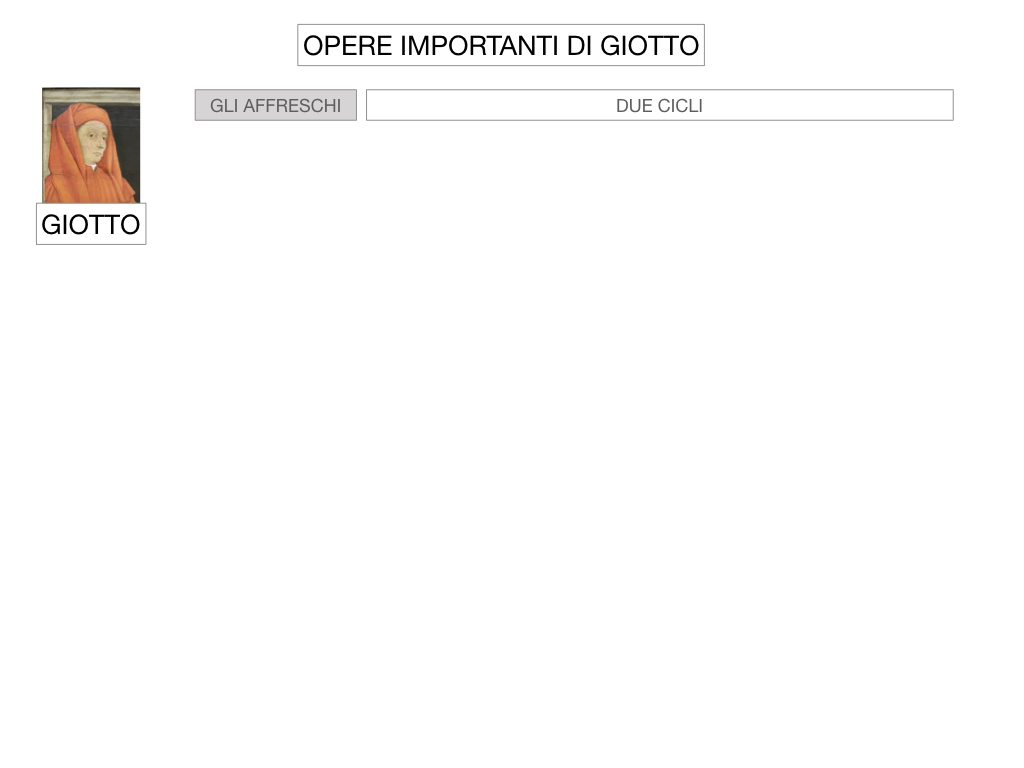2. ARTE_GIOTTO_SIMULAZIONE.031