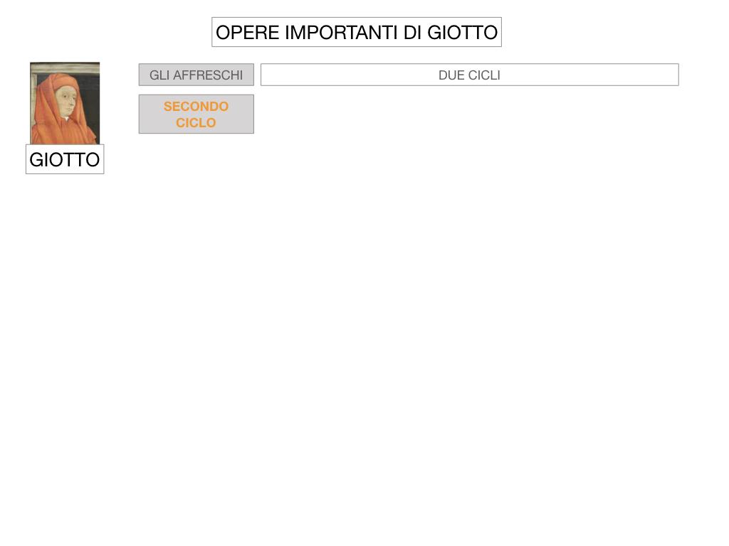 2. ARTE_GIOTTO_SIMULAZIONE.032
