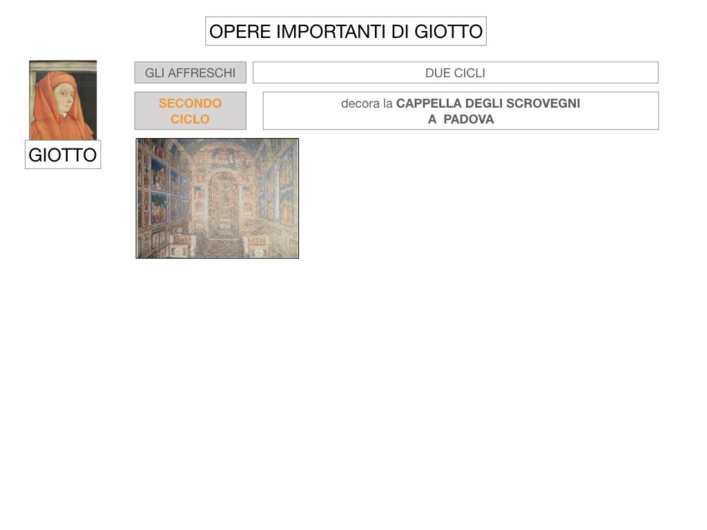 2. ARTE_GIOTTO_SIMULAZIONE.033