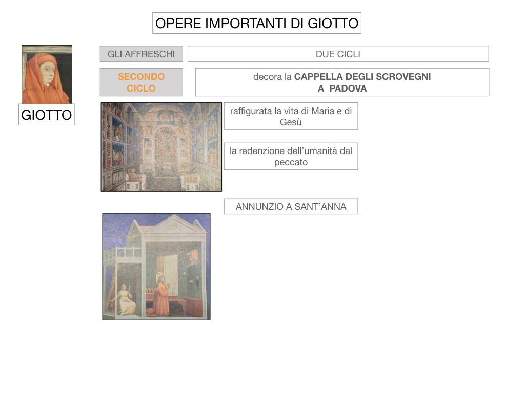 2. ARTE_GIOTTO_SIMULAZIONE.036