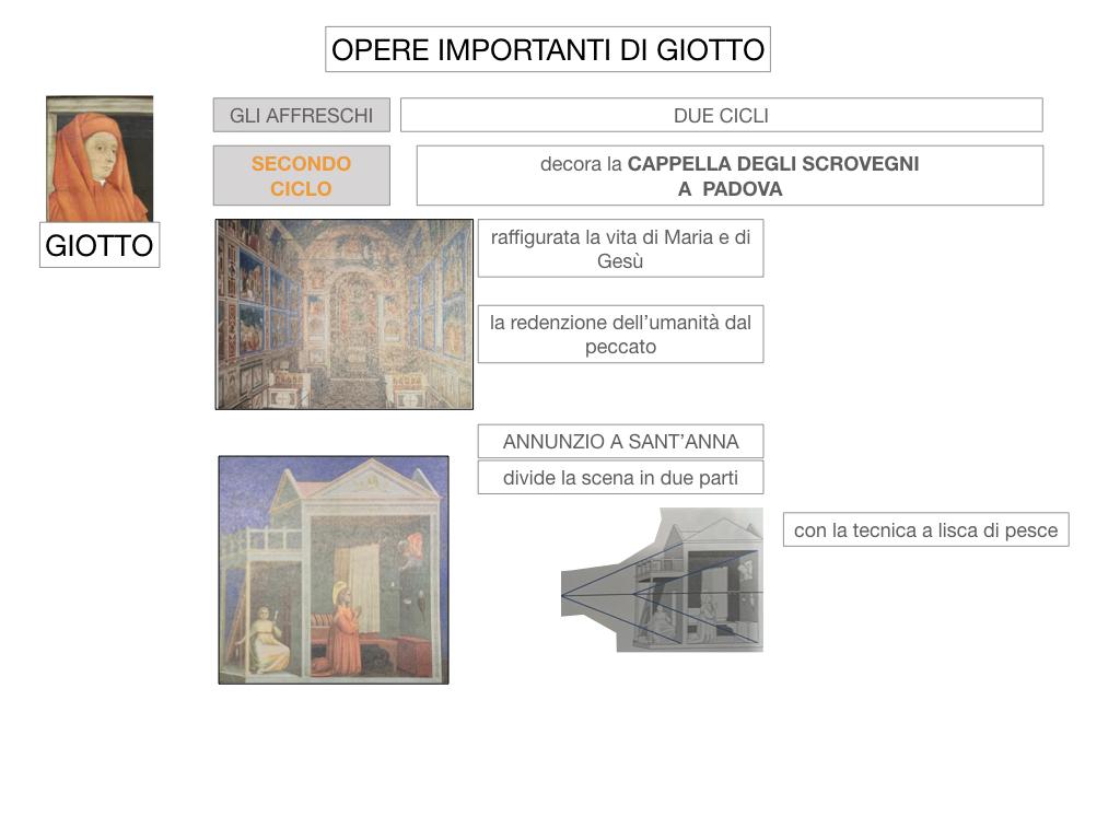 2. ARTE_GIOTTO_SIMULAZIONE.038