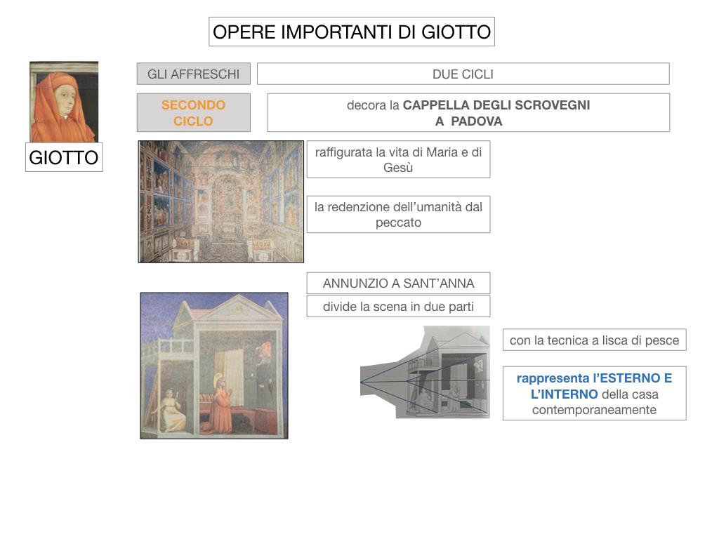 2. ARTE_GIOTTO_SIMULAZIONE.039