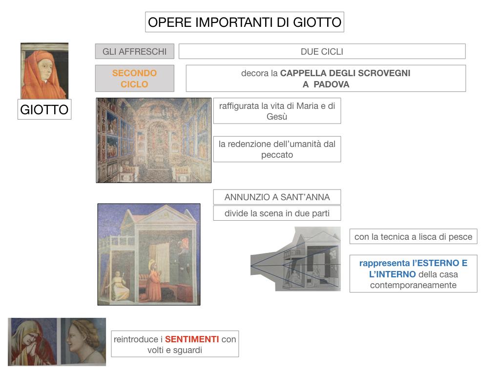 2. ARTE_GIOTTO_SIMULAZIONE.040