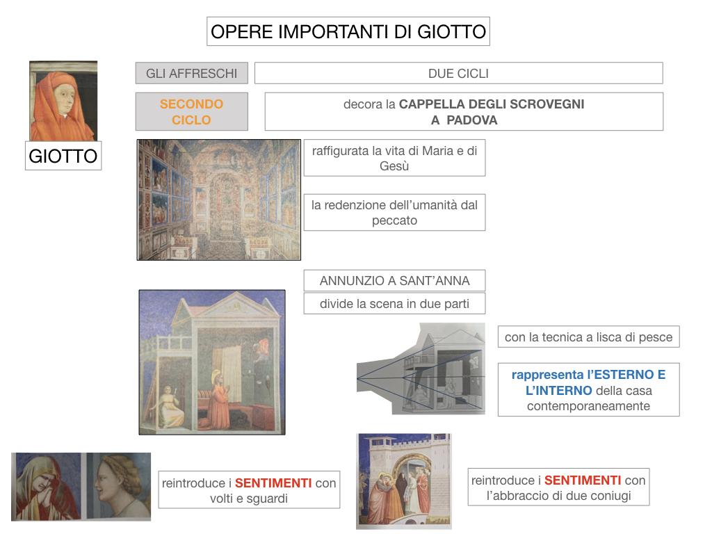 2. ARTE_GIOTTO_SIMULAZIONE.041