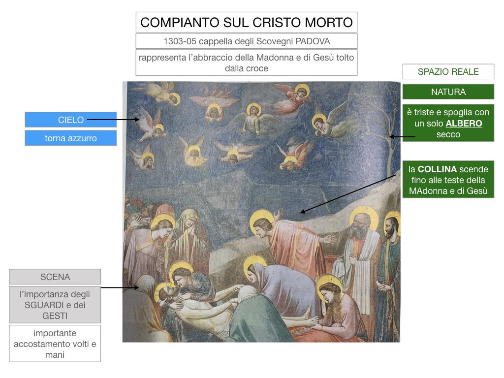 2. ARTE_GIOTTO_SIMULAZIONE.050