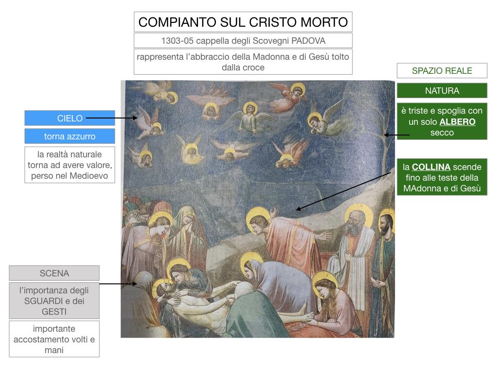 2. ARTE_GIOTTO_SIMULAZIONE.051
