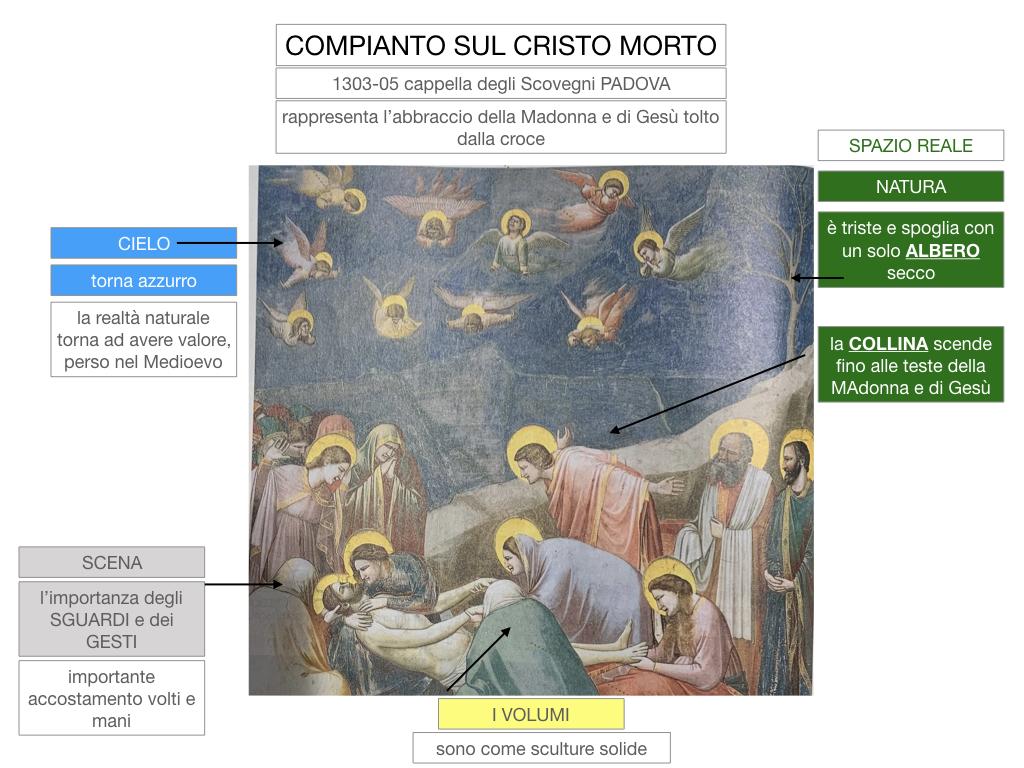 2. ARTE_GIOTTO_SIMULAZIONE.052