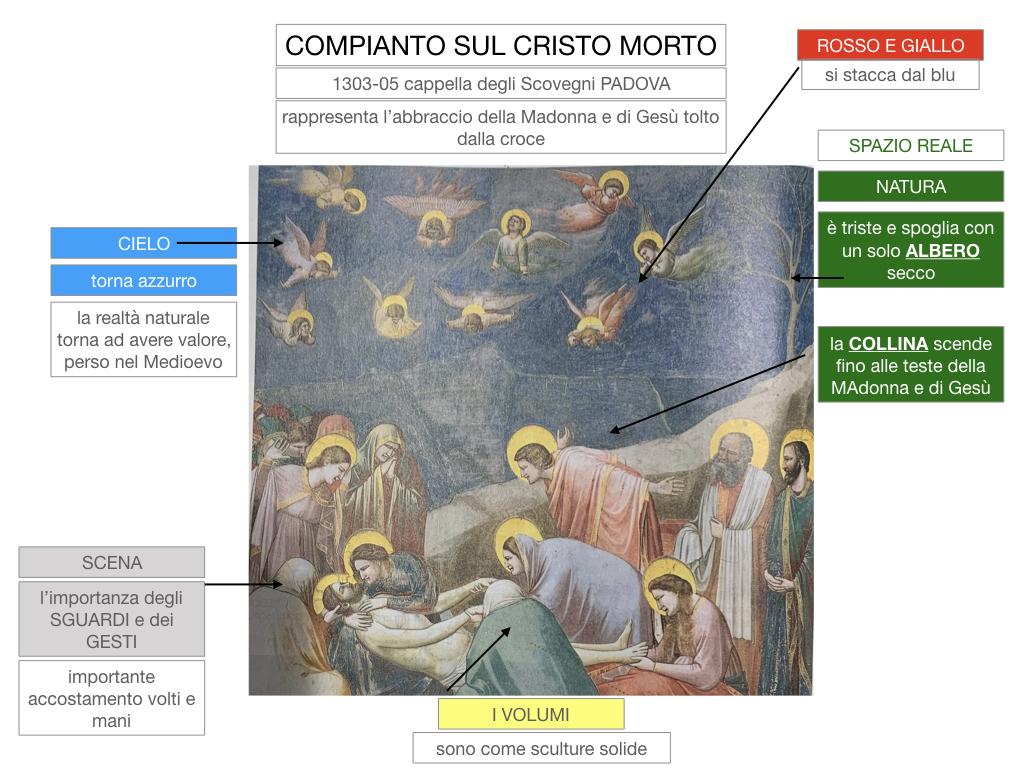 2. ARTE_GIOTTO_SIMULAZIONE.053