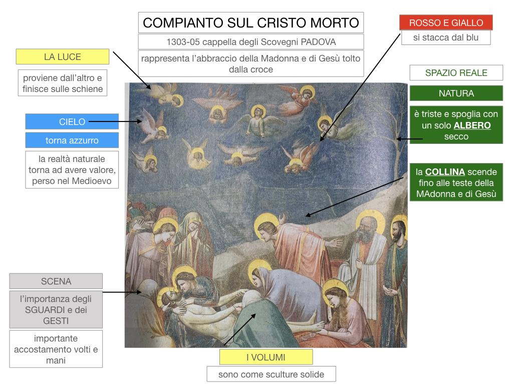 2. ARTE_GIOTTO_SIMULAZIONE.054