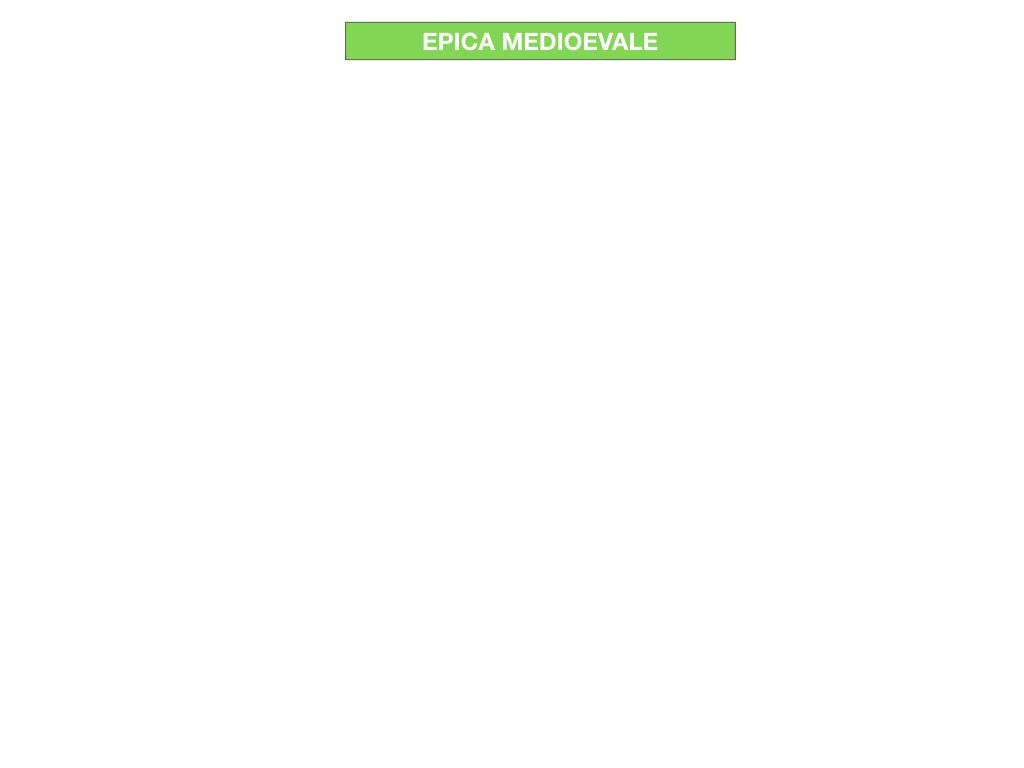 2. EPICA MEDIOEVALE_SIMULAZIONE.001