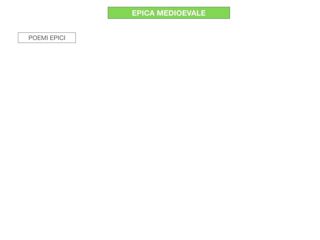 2. EPICA MEDIOEVALE_SIMULAZIONE.002