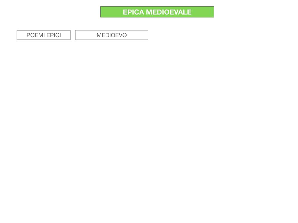 2. EPICA MEDIOEVALE_SIMULAZIONE.003