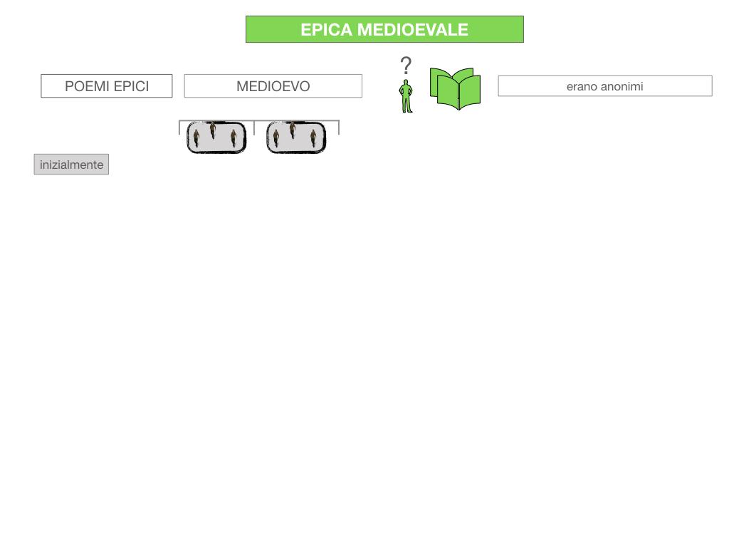 2. EPICA MEDIOEVALE_SIMULAZIONE.005