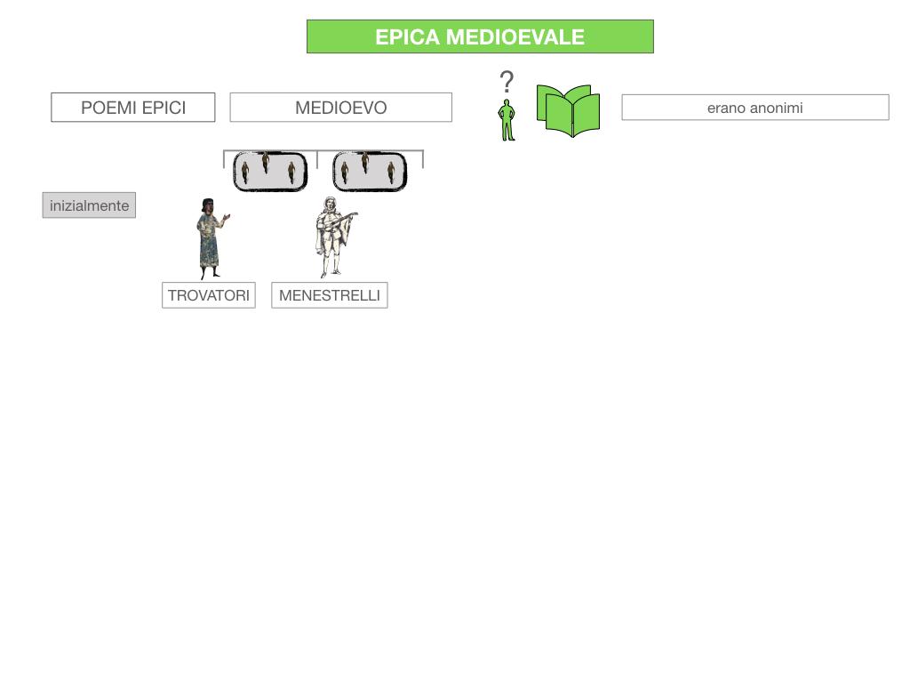 2. EPICA MEDIOEVALE_SIMULAZIONE.007