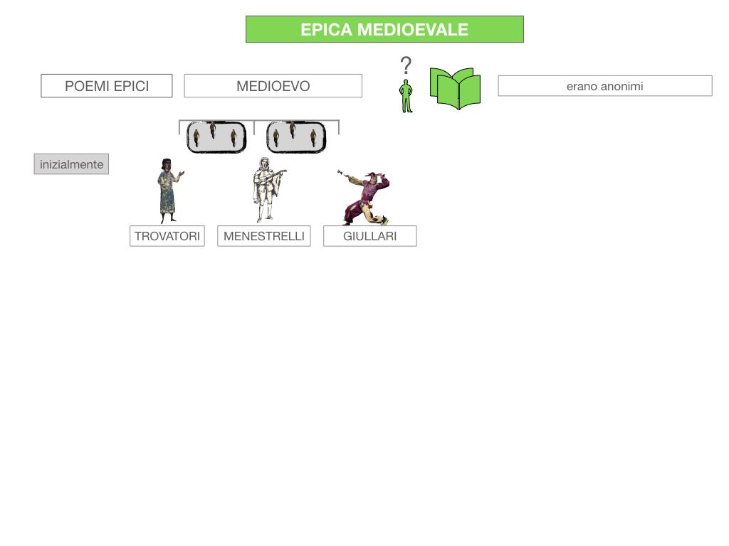 2. EPICA MEDIOEVALE_SIMULAZIONE.008