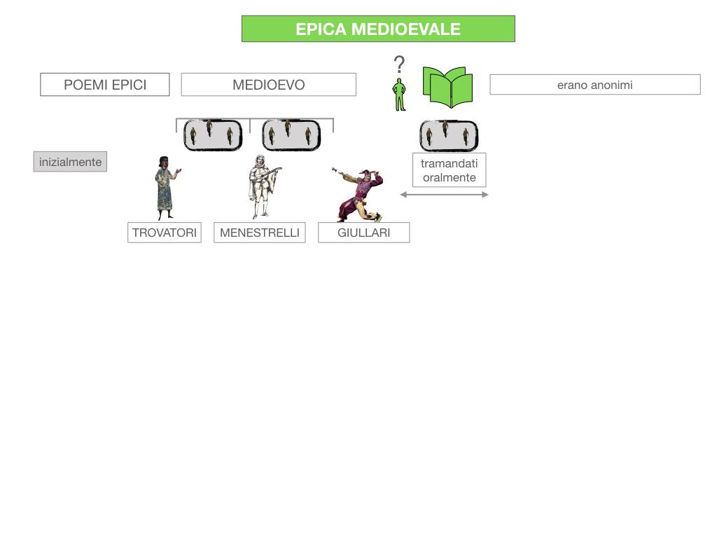 2. EPICA MEDIOEVALE_SIMULAZIONE.009