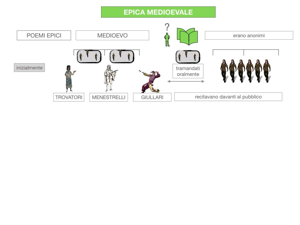 2. EPICA MEDIOEVALE_SIMULAZIONE.010