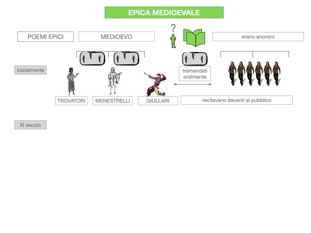 2. EPICA MEDIOEVALE_SIMULAZIONE.011