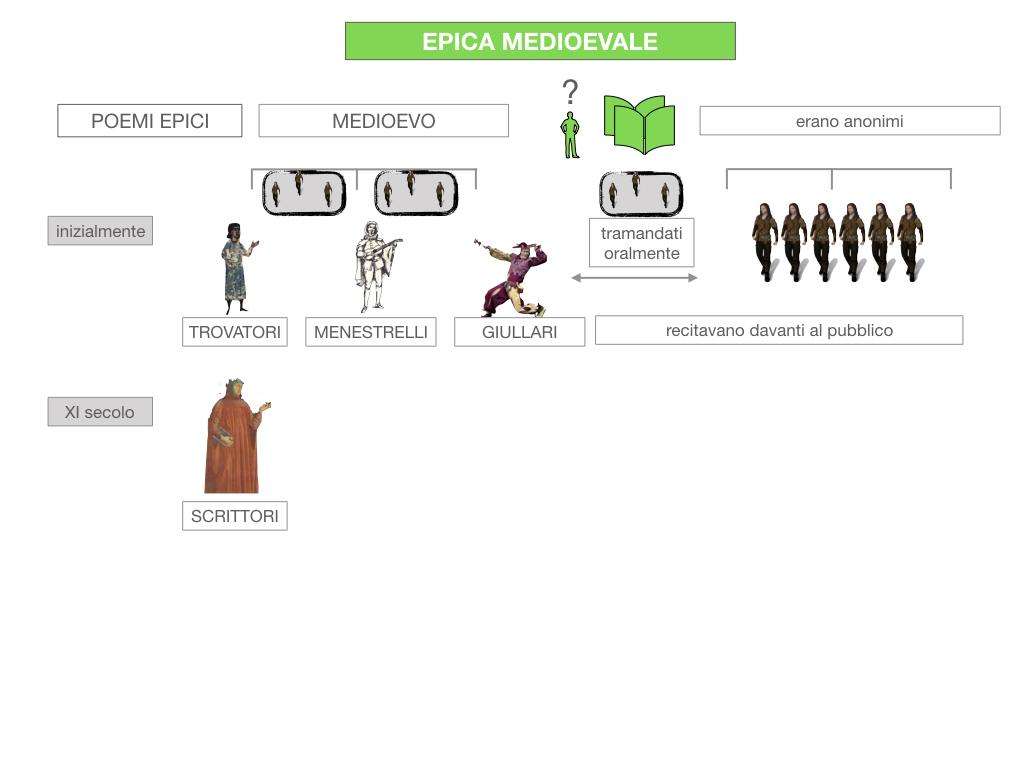 2. EPICA MEDIOEVALE_SIMULAZIONE.012
