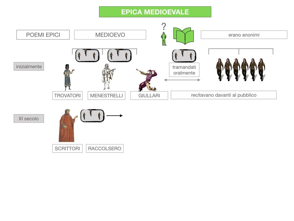 2. EPICA MEDIOEVALE_SIMULAZIONE.013