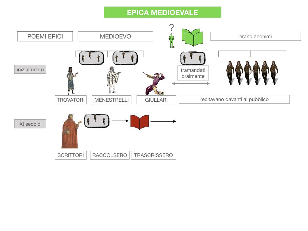 2. EPICA MEDIOEVALE_SIMULAZIONE.014