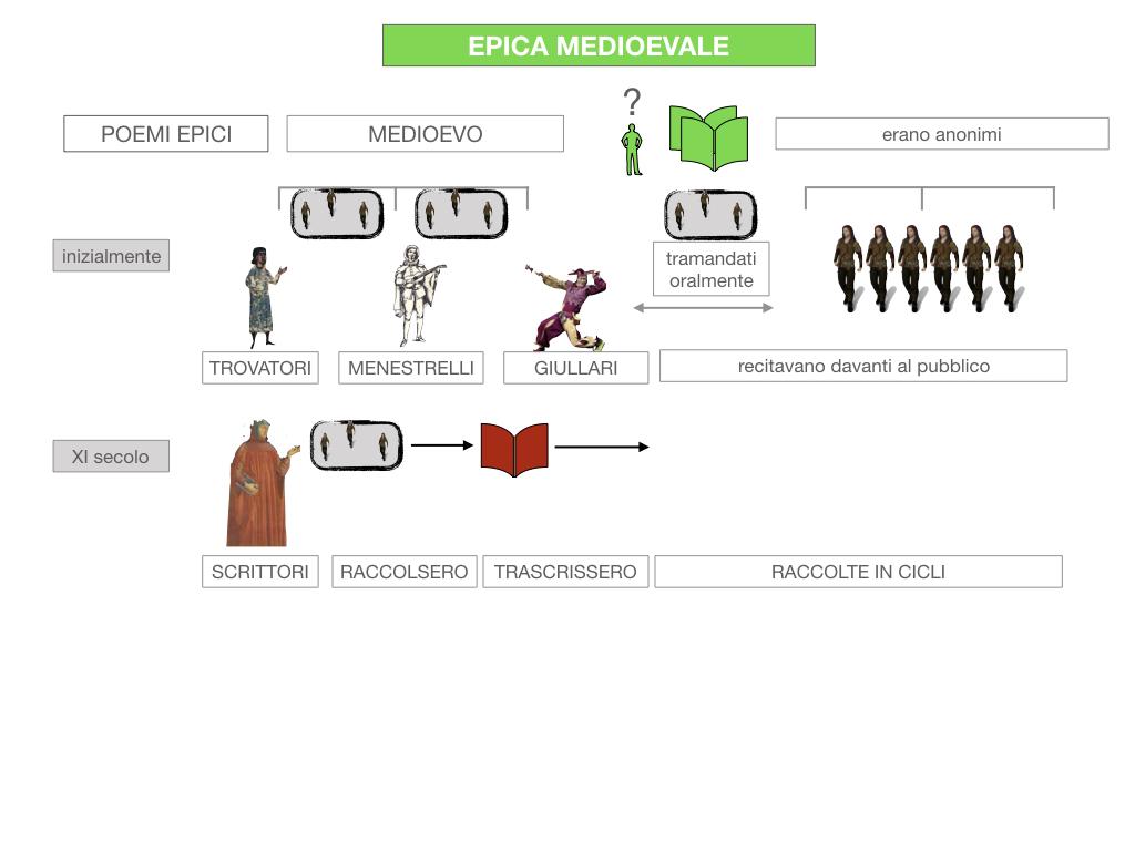 2. EPICA MEDIOEVALE_SIMULAZIONE.015