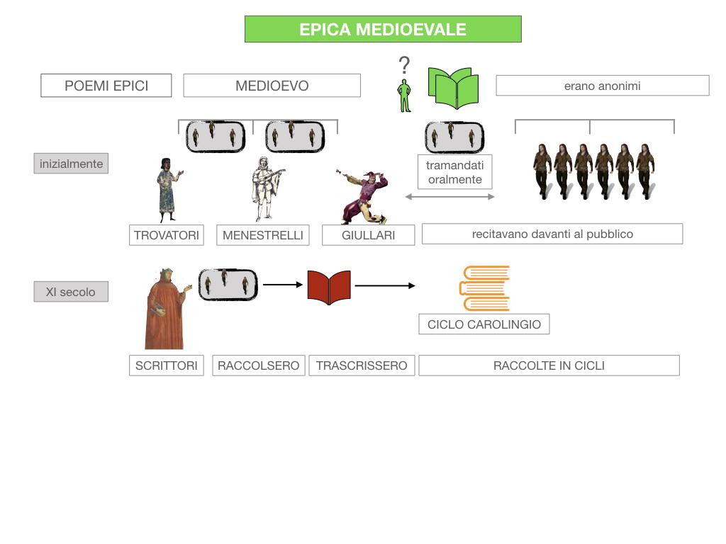 2. EPICA MEDIOEVALE_SIMULAZIONE.016