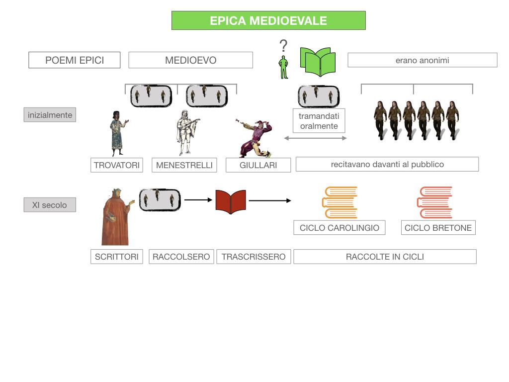 2. EPICA MEDIOEVALE_SIMULAZIONE.017