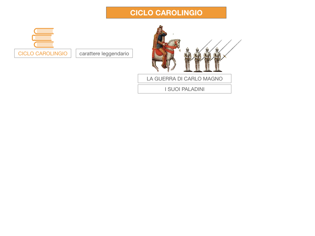 2. EPICA MEDIOEVALE_SIMULAZIONE.022