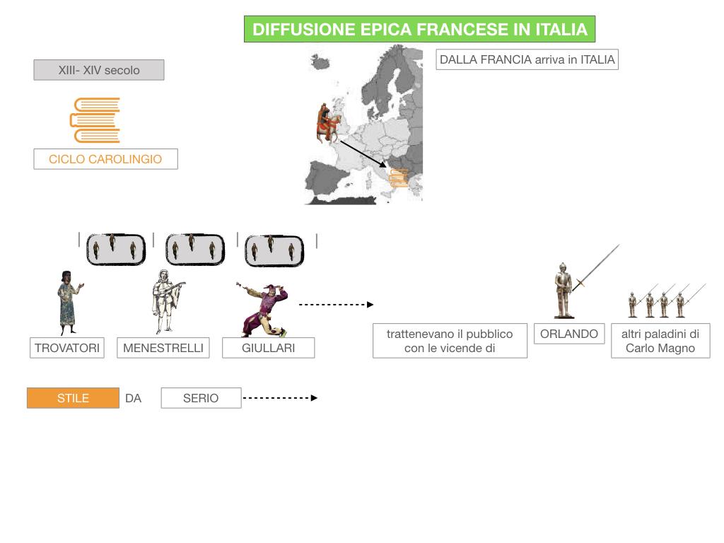 2. EPICA MEDIOEVALE_SIMULAZIONE.077