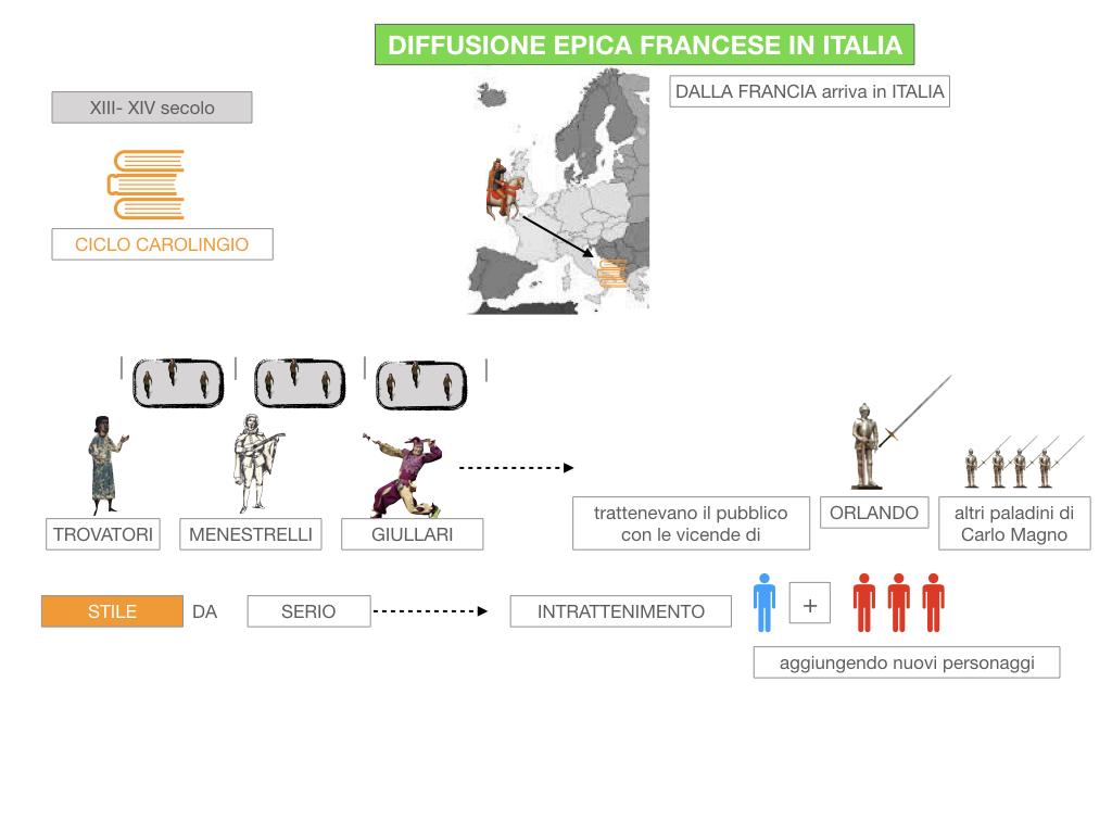 2. EPICA MEDIOEVALE_SIMULAZIONE.080