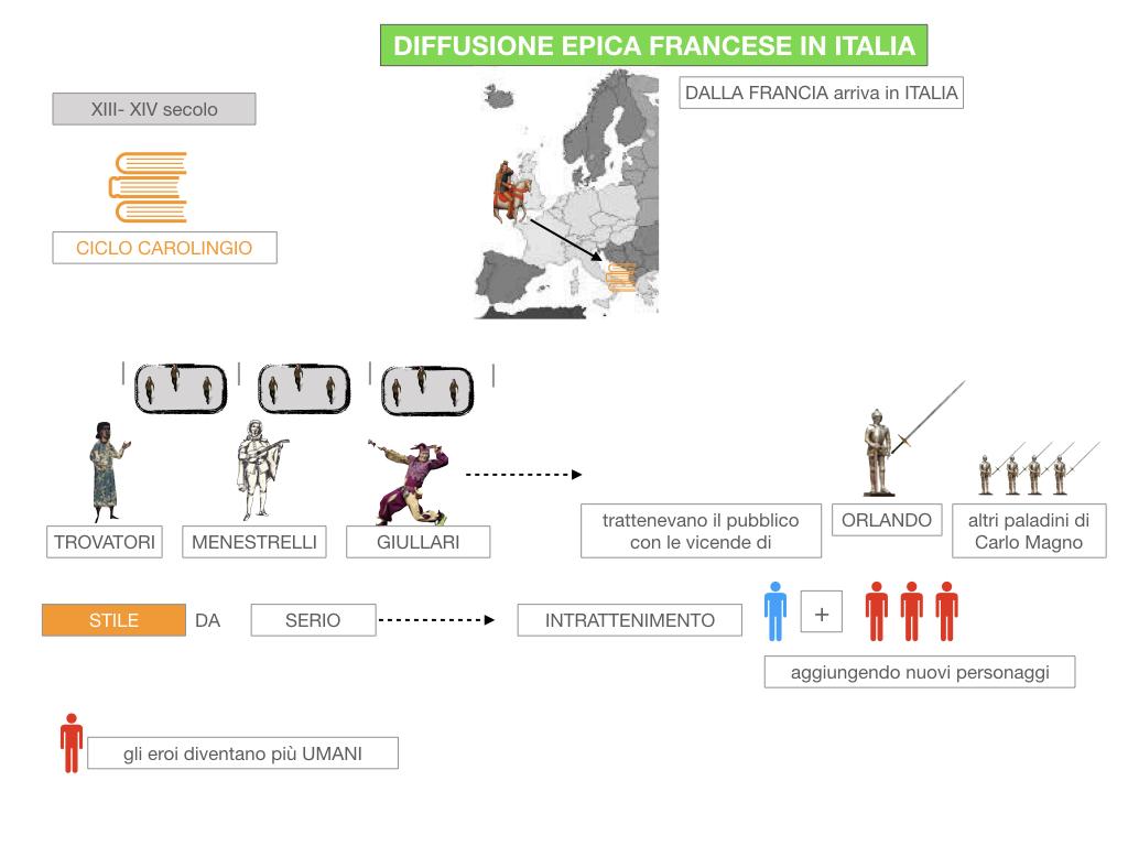 2. EPICA MEDIOEVALE_SIMULAZIONE.081