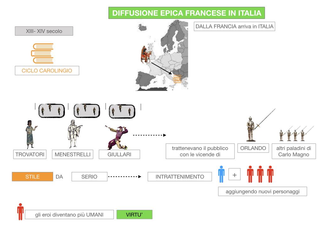 2. EPICA MEDIOEVALE_SIMULAZIONE.082