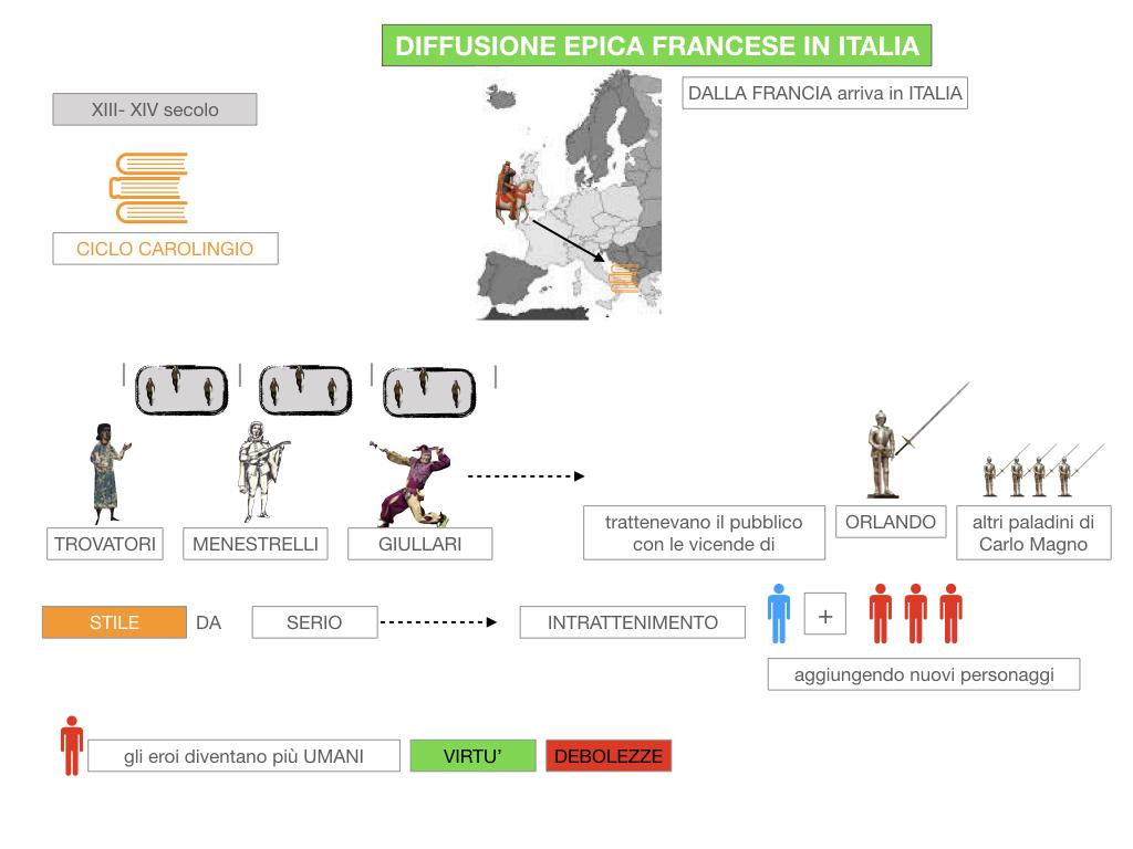 2. EPICA MEDIOEVALE_SIMULAZIONE.083