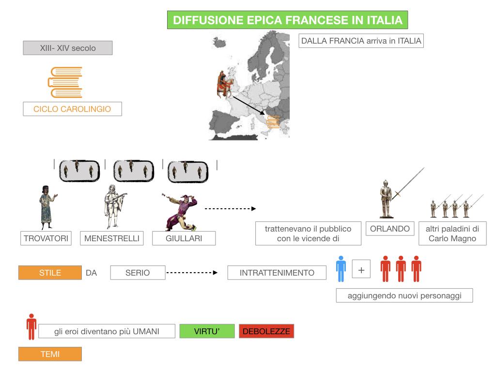 2. EPICA MEDIOEVALE_SIMULAZIONE.084
