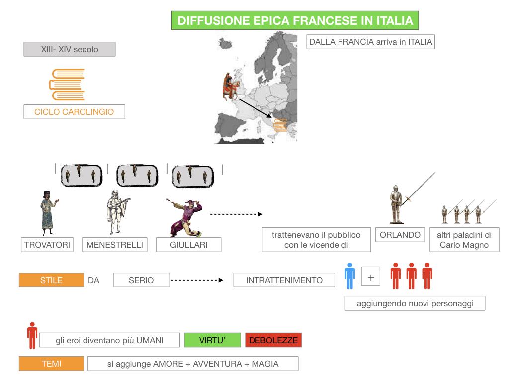 2. EPICA MEDIOEVALE_SIMULAZIONE.085