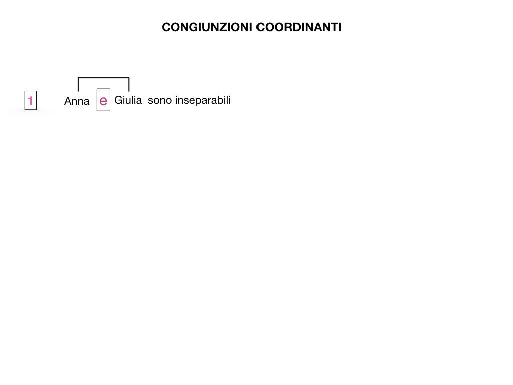 2. GRAMMATICA_CONGIUNZIONI_COORDINANTI_SIMULAZIONE.002