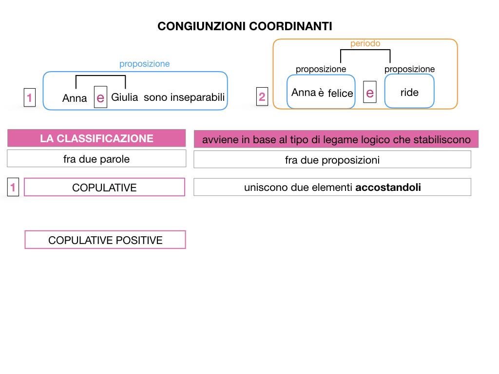 2. GRAMMATICA_CONGIUNZIONI_COORDINANTI_SIMULAZIONE.013