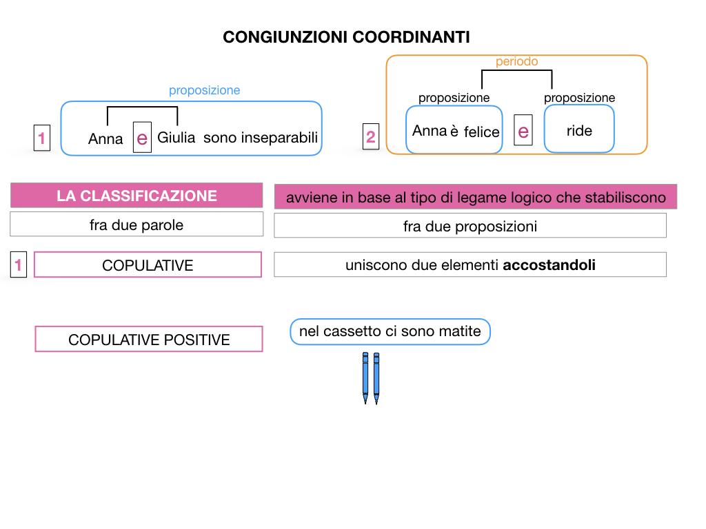 2. GRAMMATICA_CONGIUNZIONI_COORDINANTI_SIMULAZIONE.014