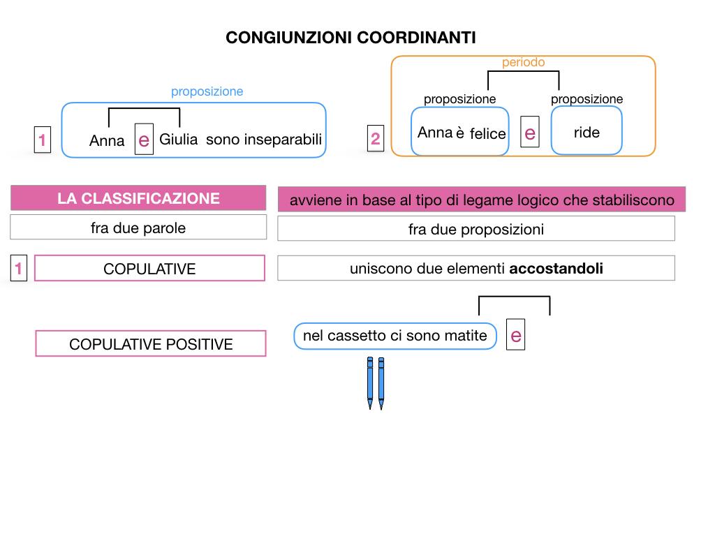 2. GRAMMATICA_CONGIUNZIONI_COORDINANTI_SIMULAZIONE.015
