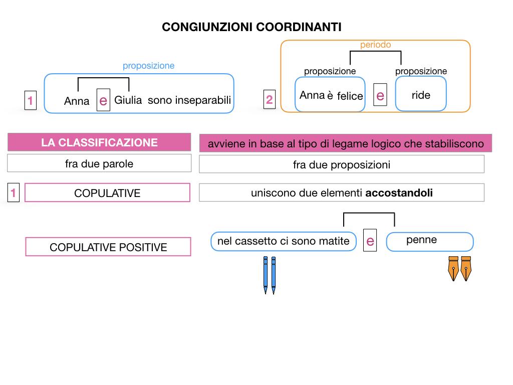 2. GRAMMATICA_CONGIUNZIONI_COORDINANTI_SIMULAZIONE.016
