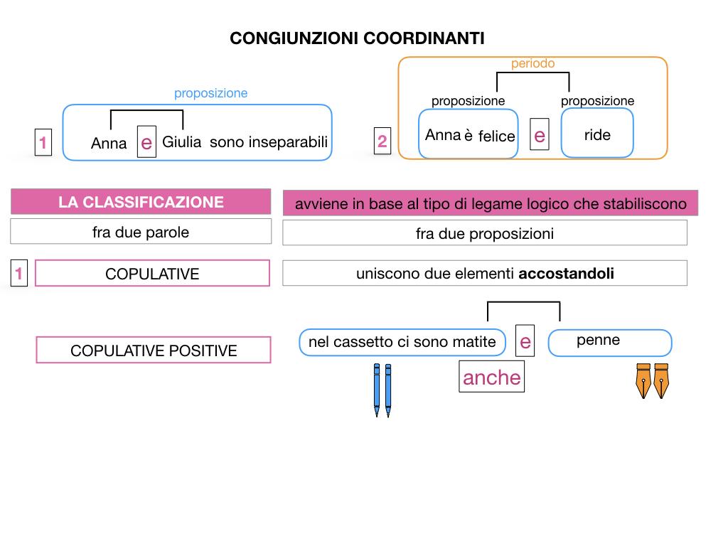 2. GRAMMATICA_CONGIUNZIONI_COORDINANTI_SIMULAZIONE.017