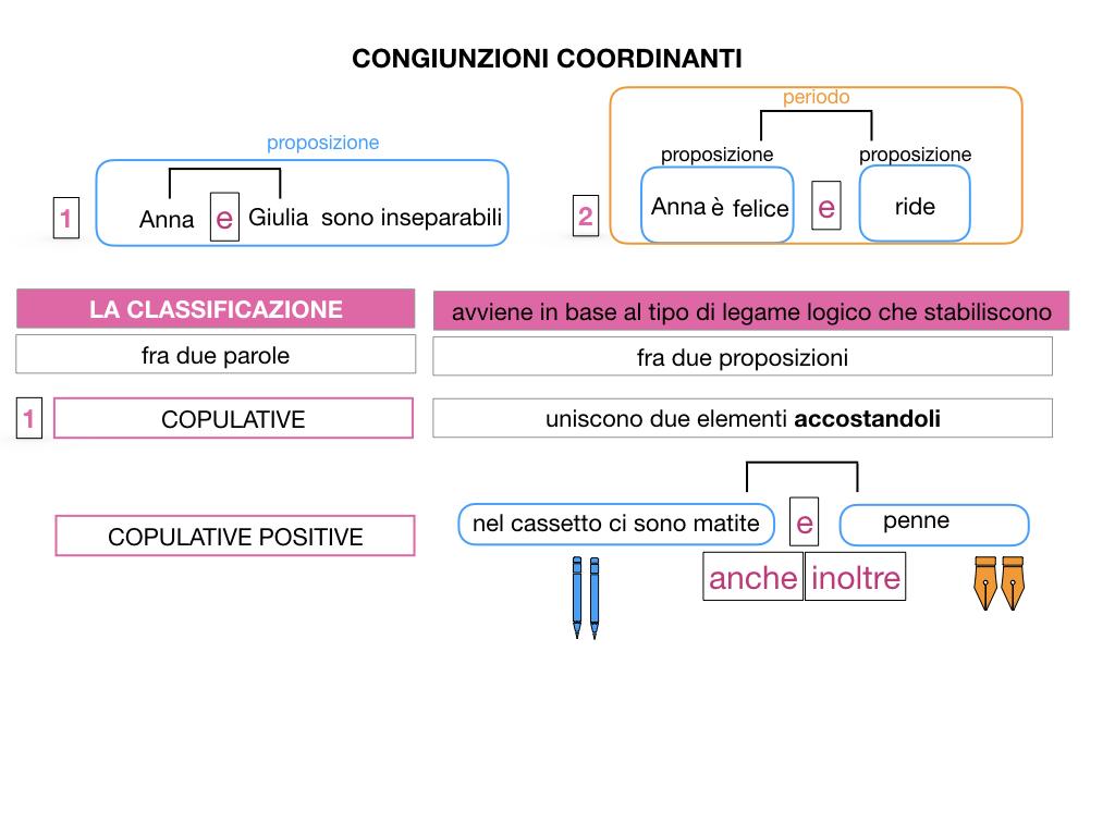 2. GRAMMATICA_CONGIUNZIONI_COORDINANTI_SIMULAZIONE.018