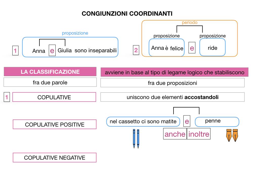 2. GRAMMATICA_CONGIUNZIONI_COORDINANTI_SIMULAZIONE.019