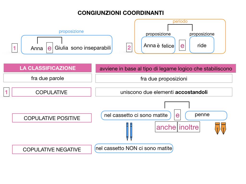 2. GRAMMATICA_CONGIUNZIONI_COORDINANTI_SIMULAZIONE.020
