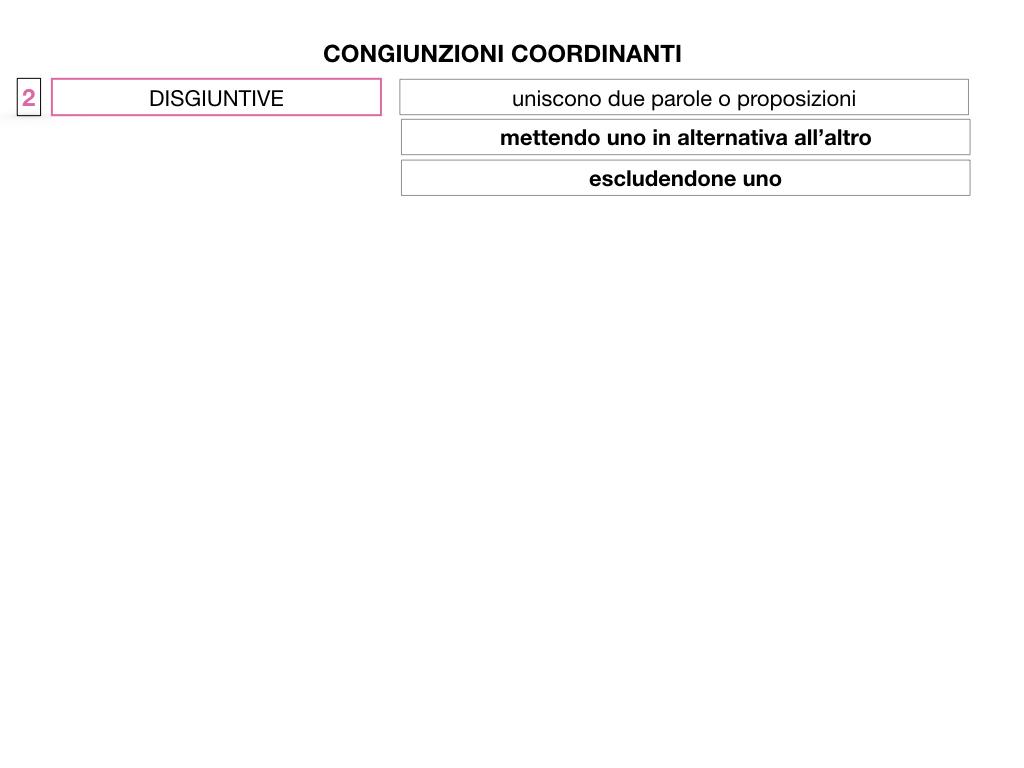 2. GRAMMATICA_CONGIUNZIONI_COORDINANTI_SIMULAZIONE.030
